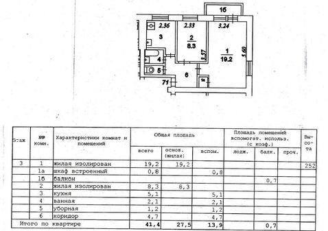 Продается 2 комнатная квартира м Менделеевская