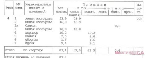 Продажа квартиры, Ленинский пр-кт.