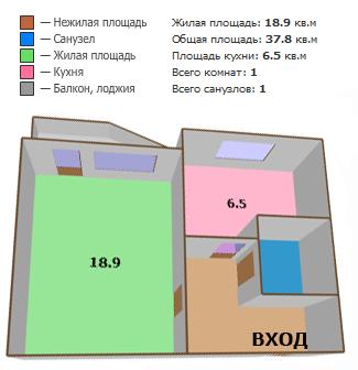 Продам 1-к квартиру, Москва г, Берингов проезд 1
