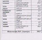 Дубна, 4-х комнатная квартира, Речная ул. д.41, 9000000 руб.